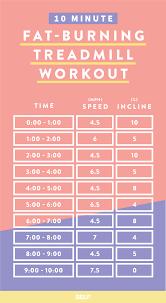 10 minute fat burning treadmill workout