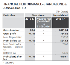 Sintex Plastic Ltd Stock Opportunities Valuepickr Forum