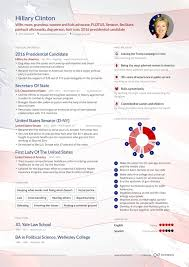 ... laws that seemed feasible at the time with the direction that the party  was going in. You can take a look at her list of accomplishments in her  resume.