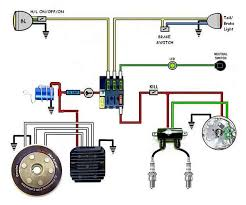 xs650 simplified wiring harness xs650 automotive wiring diagrams simplifiedwiring fuseblock2