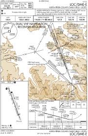 7 Instrument Approaches You Have To See To Believe Air