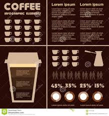 Coffee Beverage Chart Coffee Infographic Elements Types Of Coffee Drinks Stock