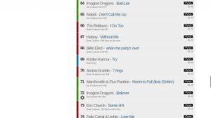 Itunes Charts Top 100 Kristen Karma Cracks Top 100 Canada Itunes Charts All