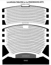La Mirada Theater Seating Chart