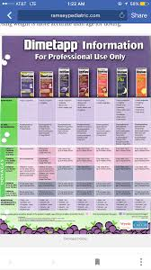Dimetapp Dosage Baby Chart Sick Baby Pediatrics