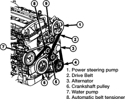 dodge caliber alternator wiring diagram wiring diagram and hernes 2006 chevrolet silverado wiring diagram headlight and tail light