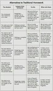 computer and teachers essay work