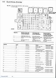 mrap fuse box wiring diagram inside mrap fuse box wiring diagram expert mrap fuse box