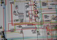2000 gmc sierra 1500 wiring diagram the fuse box under hood 1999 gmc 2000 gmc sierra 1500 wiring diagram 68 gmc wiring harness diagram schematics wiring diagrams