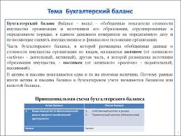 Бухгалтерский баланс презентация онлайн Тема Бухгалтерский баланс