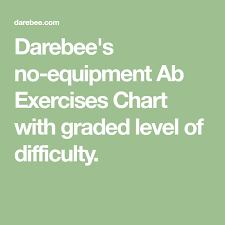 No Equipment Ab Exercises Chart Darebees No Equipment Ab Exercises Chart With Graded Level