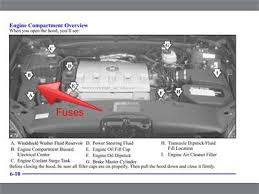 solved where is the fuse box located in a 2001 cadillac fixya an error occurred