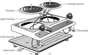 hot plate repair how to repair small appliances hot plate repair