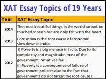 essay topics  xat essay topics 2012