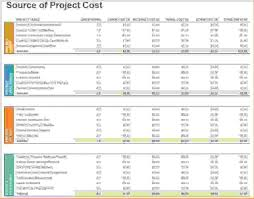 sample business budgets business budget plan template columbiaconnections org