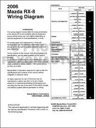 2006 mazda rx 8 wiring diagram manual original rx8 rx8 ecu wiring diagram at 2006 Mazda Rx 8 Wiring Diagram