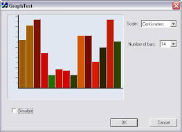 Chart Control Mfc Bar Graph Control Codeproject