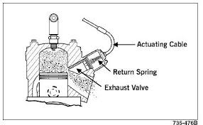 power valve in wrong hcs snowmobile forums i8 photobucket com albums a35 pa05 taper jpg