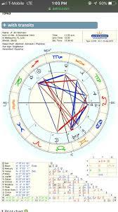 Jim Morrisons Chart He Was Charismatic A Scorpio Venus