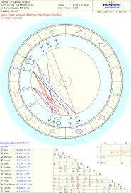 Sidereal Birth Chart Reading Free Celebrity Jacque Fresco Sidereal Astrology Chart Reading
