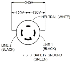 nema l15 30p diagram wiring diagram for you • nema l14 30 wiring diagram roc grp org l15 30p plug nema l5 30p receptacle