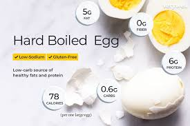 Chicken Egg Nutrition Chart Egg Nutrition Facts Calories Carbs And Health Benefits