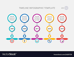 Timeline Template History Of Your Company