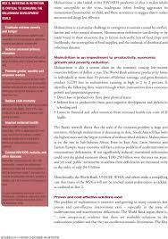 essay malnutrition essay