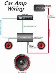 sub and amp wiring diagram car amp wiring diagram car wiring diagrams online wiring diagram car amps ireleast info