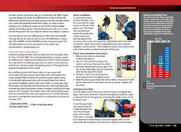 Traxxas Slash Gearing Chart Motor And Gearing Traxxas 70054 1 User Manual Page 23 26