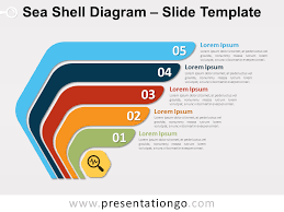 Seashell Chart Sea Shell Diagram For Powerpoint And Google Slides