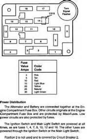 similiar 96 mercury sable fuse box keywords 96 ford bronco wire harness on 93 mercury sable fuse box diagram