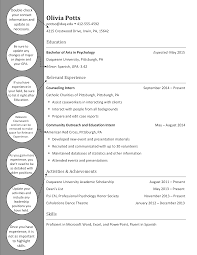 Upperclass Psychology Resume Duquesne Resume Cover Letter