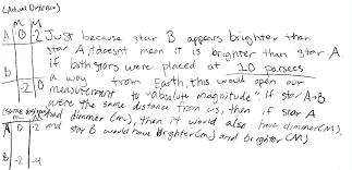 astronomy essay astronomy essay online