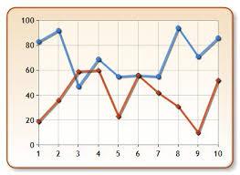 C Winform Development Series Chart Controls Programmer