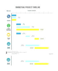 Website Development Project Plan Template Web Design Timeline Template Project Plan And A Designers