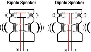 dipole vs bipole speakers what s the difference bipole vs dipole wiring