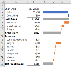 Excel Waterfall Charts My Online Training Hub