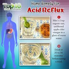 gerd home remedies