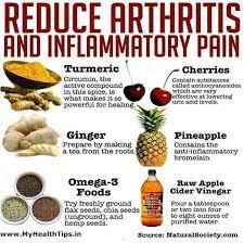 8 Best Foods For Rheumatoid Arthritis Sufferers Eating