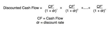 Dicounted Cashflow An Introduction To The Discounted Cash Flow Analysis