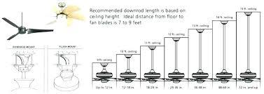 ceiling fan sizes what size ceiling fan ceiling fans ceiling fan blade size mounts installation what