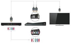 slingbox 500 setup diagram download wiring diagrams \u2022 Slingbox Pro Setup slingbox 500 review placeshifting tv the way you want to hightechdad rh hightechdad com