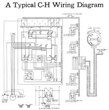 wiring diagrams for old elevators a code requirement