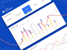 Heart Beat Dashboard By Aathi For Inmobi Design On Dribbble