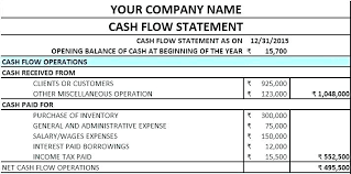 12 Month Cash Flow Cash Flow Forecast Template Excel Project Monthly Info Month