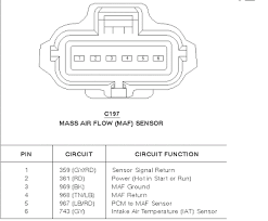iat sensor performance chip installation procedure 2001 2012 ford this is the maf iat sensor for ford ranger