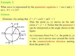 example 2 what curve is represented by the parametric equations x cos t and