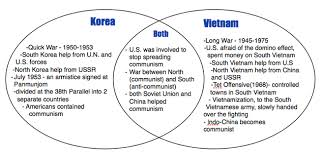 korean war vs vietnam war essay argumentative essay thesis  korean and vietnam war comparison essay 2099