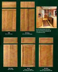 cabinet door flat panel. Modern Flat Panel Kitchen Cabinets Top Artistic Style Design White Acrylic  Wood Colors Handles Hardware Slab Front Cabinet Doors Cabinet Door Flat Panel